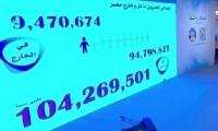 اخر احصاء في مصر: عدد سكان القاهرة تجاوز الـ100 مليون نسمة